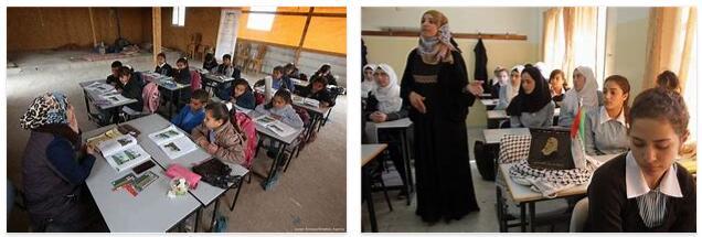 Palestine Training